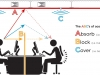 Acoustic design diagram of typical office with sound masking